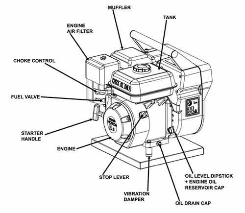Welder Generator Parts