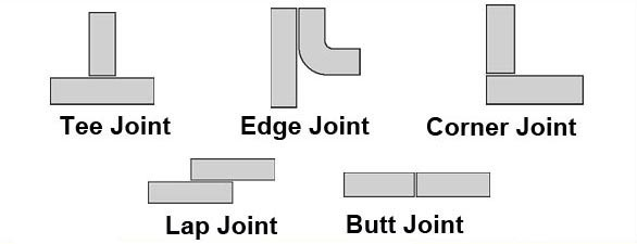 Five Types of Welding Joints