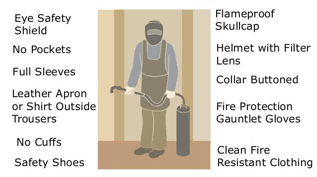 Tips for Welding Safety