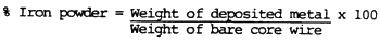 European method of calculating iron power